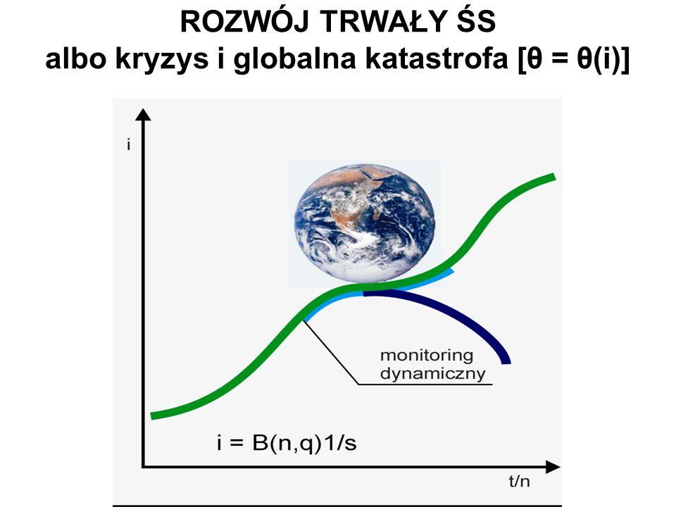 ROZWÓJ TRWAŁY ŚS albo kryzys i globalna katastrofa [θ = θ(i)]