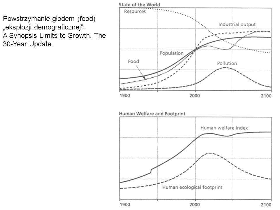 Powstrzymanie głodem (food) eksplozji demograficznej: A Synopsis Limits to Growth, The 30 Year Update.