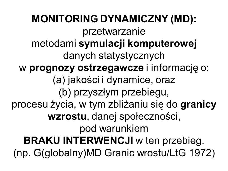 MONITORING DYNAMICZNY (MD): przetwarzanie metodami symulacji komputerowej danych statystycznych w prognozy ostrzegawcze i informację o: (a) jakości i