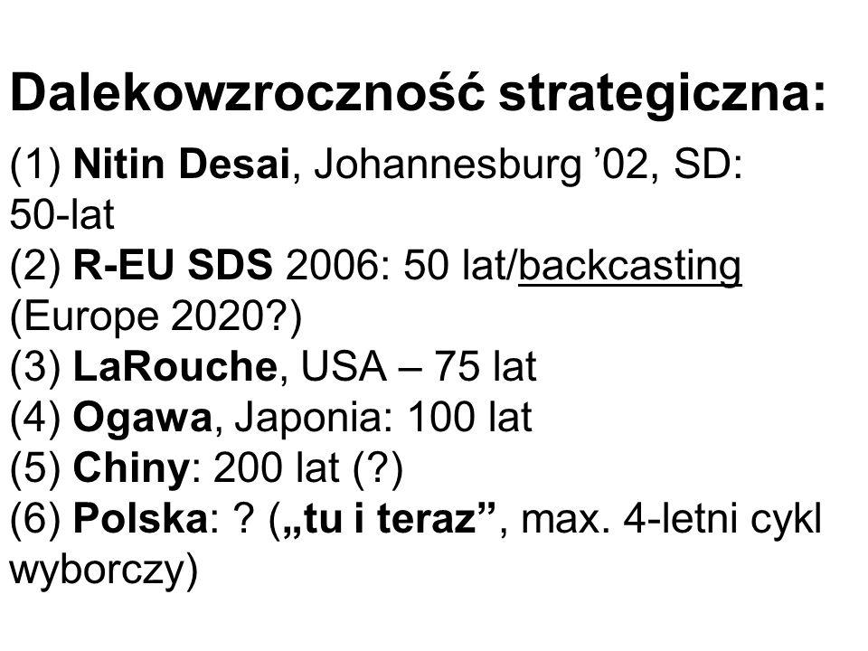 Dalekowzroczność strategiczna: (1) Nitin Desai, Johannesburg 02, SD: 50-lat (2) R-EU SDS 2006: 50 lat/backcasting (Europe 2020?) (3) LaRouche, USA – 7