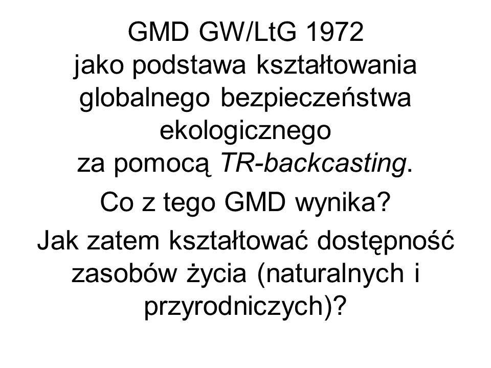 GMD GW/LtG 1972 jako podstawa kształtowania globalnego bezpieczeństwa ekologicznego za pomocą TR-backcasting. Co z tego GMD wynika? Jak zatem kształto