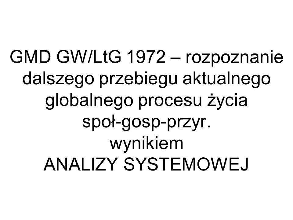 GMD GW/LtG 1972 – rozpoznanie dalszego przebiegu aktualnego globalnego procesu życia społ-gosp-przyr. wynikiem ANALIZY SYSTEMOWEJ