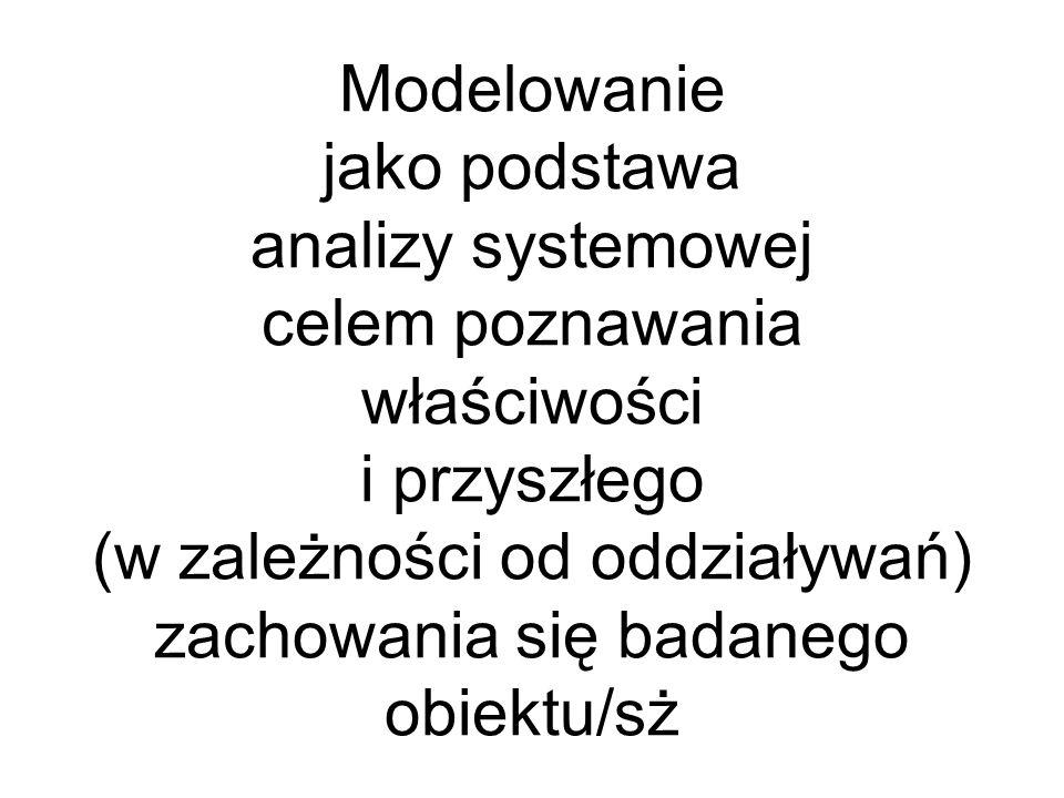 Modelowanie jako podstawa analizy systemowej celem poznawania właściwości i przyszłego (w zależności od oddziaływań) zachowania się badanego obiektu/s