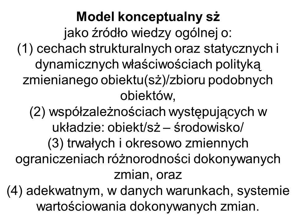 Model konceptualny sż jako źródło wiedzy ogólnej o: (1) cechach strukturalnych oraz statycznych i dynamicznych właściwościach polityką zmienianego obi