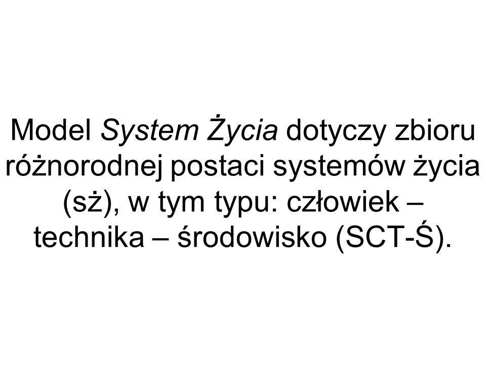 Model System Życia dotyczy zbioru różnorodnej postaci systemów życia (sż), w tym typu: człowiek – technika – środowisko (SCT-Ś).