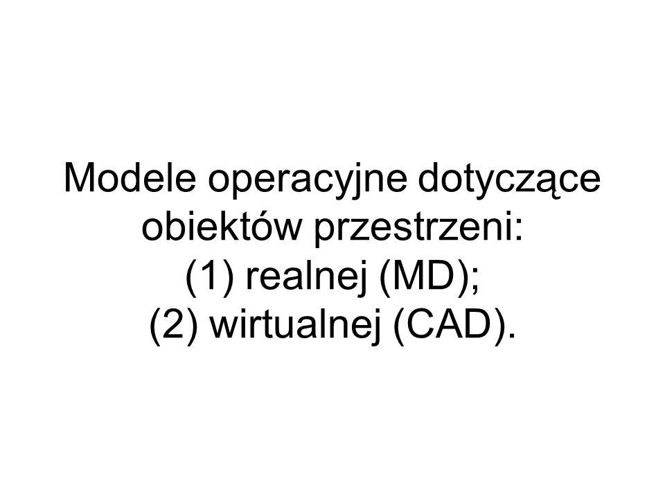 Modele operacyjne dotyczące obiektów przestrzeni: (1) realnej (MD); (2) wirtualnej (CAD).
