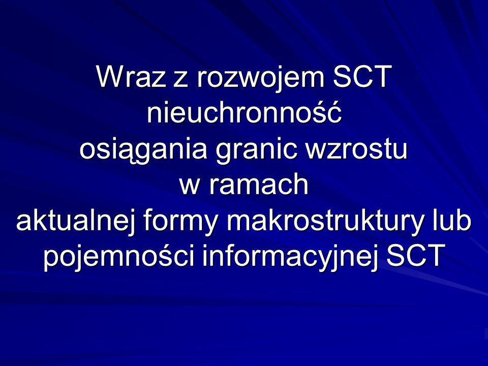 Wraz z rozwojem SCT nieuchronność osiągania granic wzrostu w ramach aktualnej formy makrostruktury lub pojemności informacyjnej SCT Wraz z rozwojem SCT nieuchronność osiągania granic wzrostu w ramach aktualnej formy makrostruktury lub pojemności informacyjnej SCT