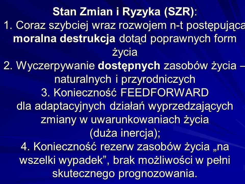 Stan Zmian i Ryzyka (SZR): 1.