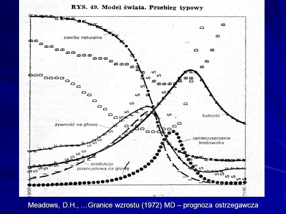 l Meadows, D.H., …Granice wzrostu (1972) MD – prognoza ostrzegawcza