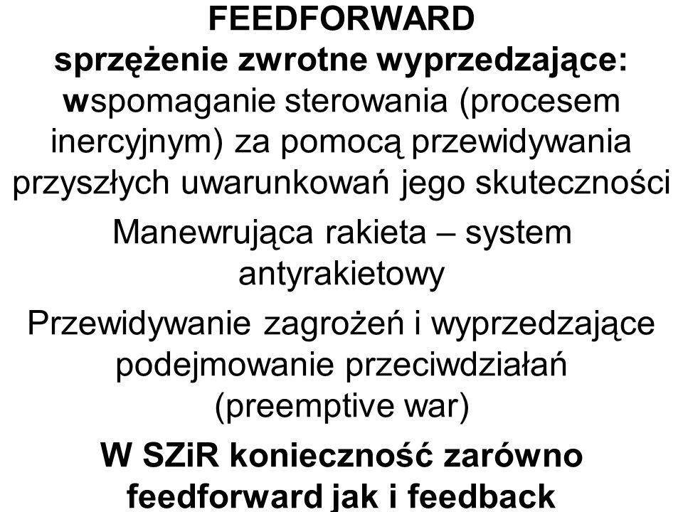 FEEDFORWARD sprzężenie zwrotne wyprzedzające: wspomaganie sterowania (procesem inercyjnym) za pomocą przewidywania przyszłych uwarunkowań jego skutecz