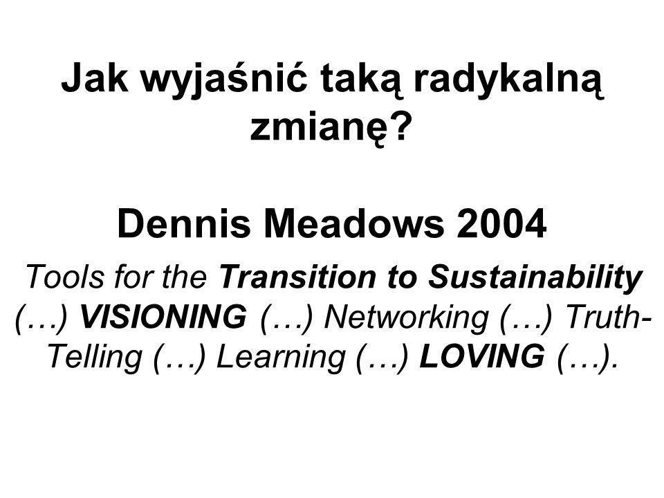 Jak wyjaśnić taką radykalną zmianę? Dennis Meadows 2004 Tools for the Transition to Sustainability (…) VISIONING (…) Networking (…) Truth- Telling (…)