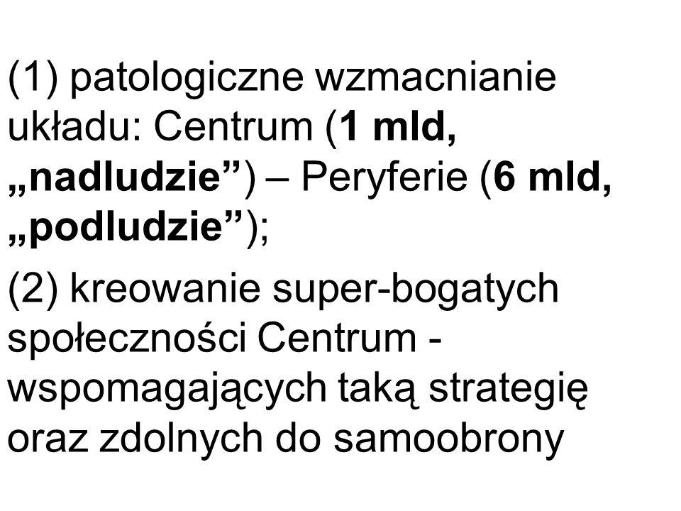 (1) patologiczne wzmacnianie układu: Centrum (1 mld, nadludzie) – Peryferie (6 mld, podludzie); (2) kreowanie super-bogatych społeczności Centrum - ws