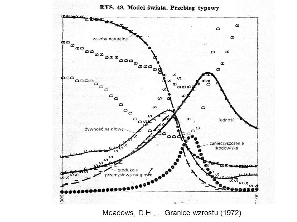 Meadows, D.H., …Granice wzrostu (1972)
