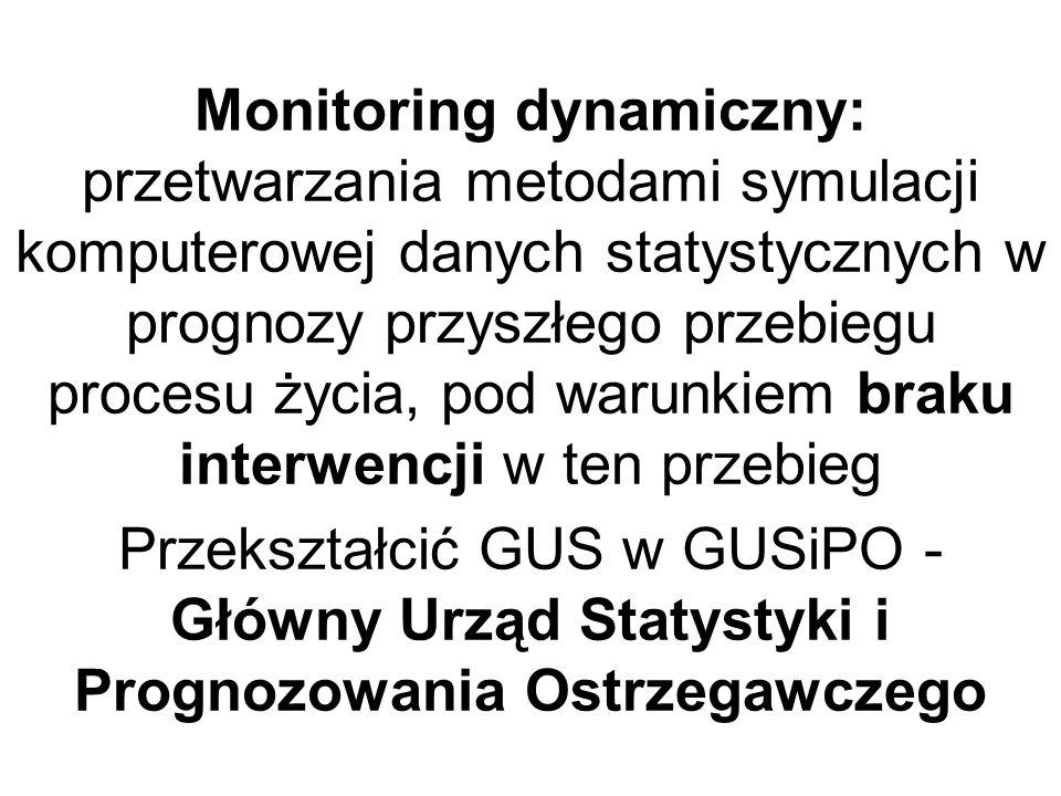 Monitoring dynamiczny: przetwarzania metodami symulacji komputerowej danych statystycznych w prognozy przyszłego przebiegu procesu życia, pod warunkie