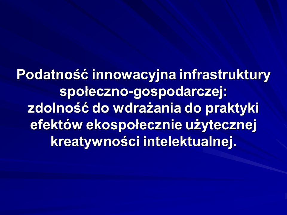 Podatność innowacyjna infrastruktury społeczno-gospodarczej: zdolność do wdrażania do praktyki efektów ekospołecznie użytecznej kreatywności intelektu