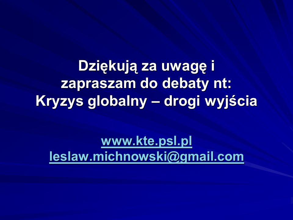 Dziękują za uwagę i zapraszam do debaty nt: Kryzys globalny – drogi wyjścia www.kte.psl.pl leslaw.michnowski@gmail.com www.kte.psl.pl leslaw.michnowski@gmail.com www.kte.psl.pl leslaw.michnowski@gmail.com