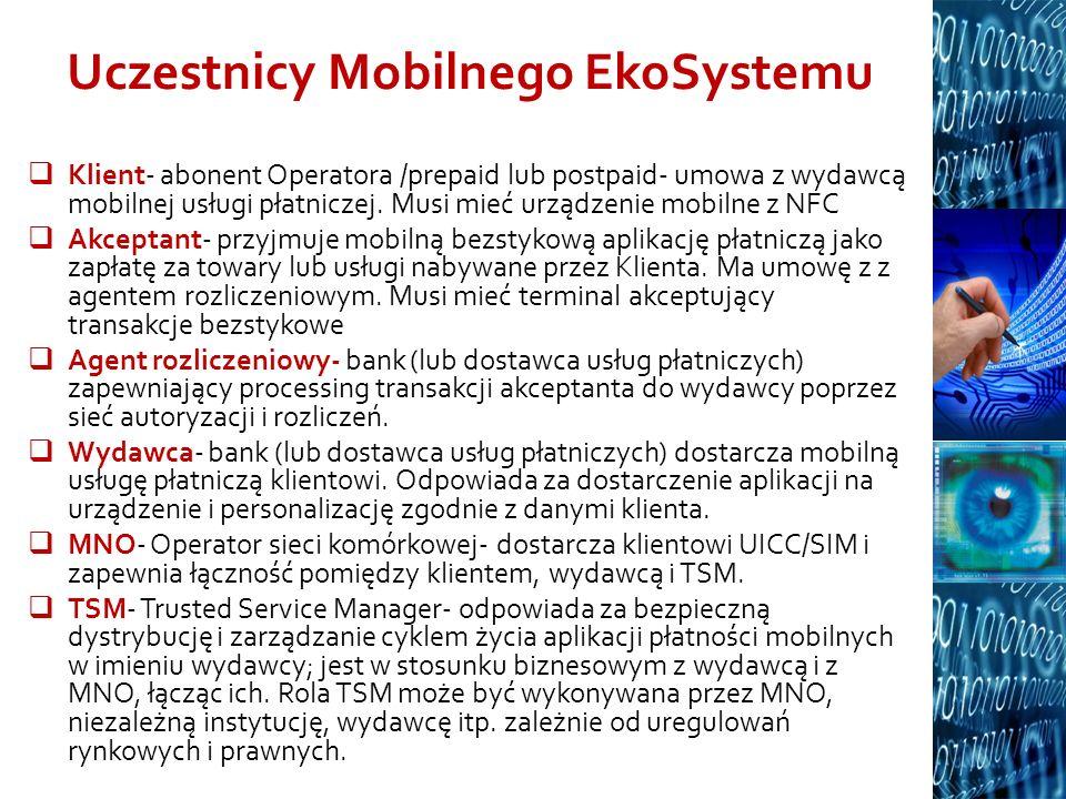 Uczestnicy Mobilnego EkoSystemu Klient- abonent Operatora /prepaid lub postpaid- umowa z wydawcą mobilnej usługi płatniczej. Musi mieć urządzenie mobi