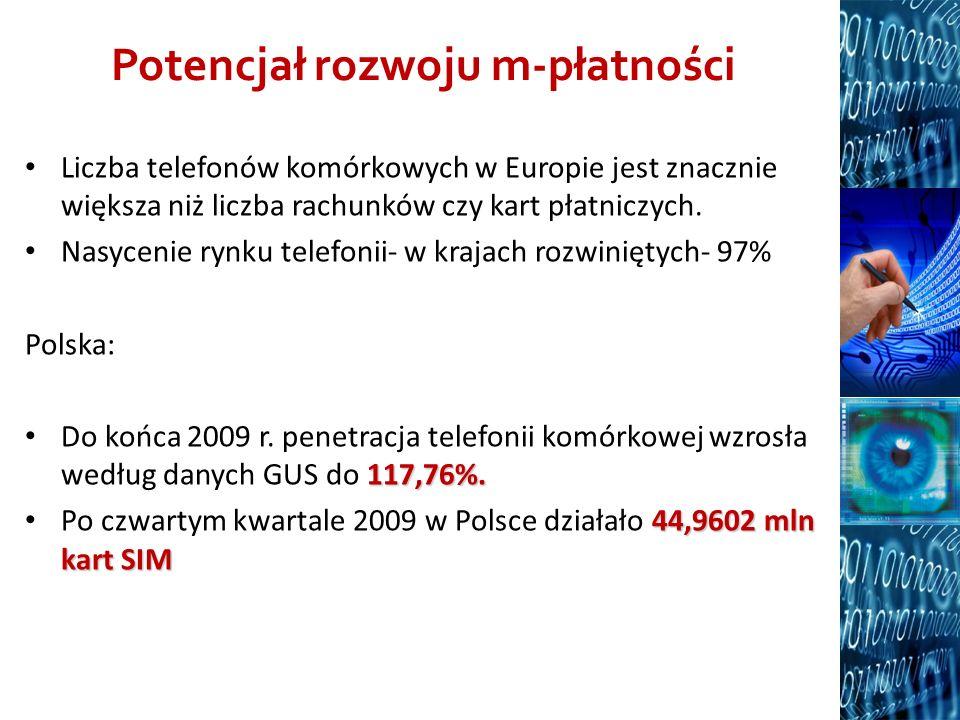 Potencjał rozwoju m-płatności Liczba telefonów komórkowych w Europie jest znacznie większa niż liczba rachunków czy kart płatniczych. Nasycenie rynku