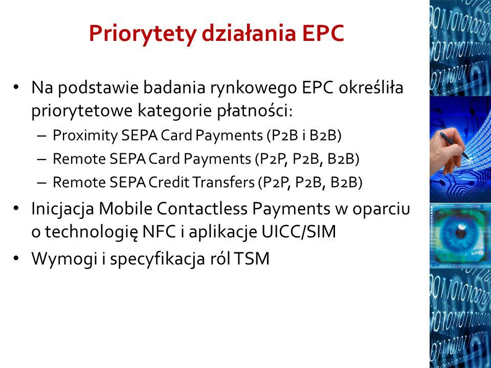 Priorytety działania EPC Na podstawie badania rynkowego EPC określiła priorytetowe kategorie płatności: – Proximity SEPA Card Payments (P2B i B2B) – R