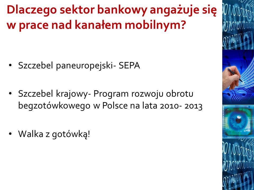 Dlaczego sektor bankowy angażuje się w prace nad kanałem mobilnym? Szczebel paneuropejski- SEPA Szczebel krajowy- Program rozwoju obrotu begzotówkoweg