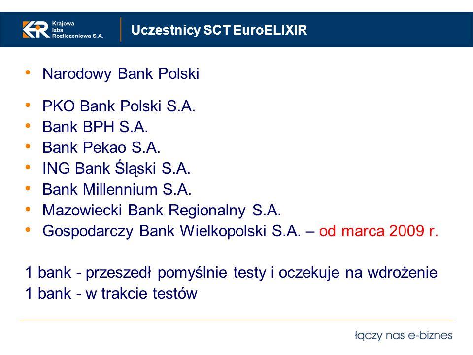 Uczestnicy SCT EuroELIXIR Narodowy Bank Polski PKO Bank Polski S.A. Bank BPH S.A. Bank Pekao S.A. ING Bank Śląski S.A. Bank Millennium S.A. Mazowiecki