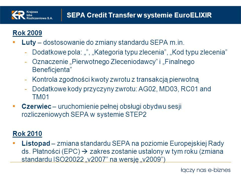 SEPA Credit Transfer w systemie EuroELIXIR Rok 2009 Luty – dostosowanie do zmiany standardu SEPA m.in. -Dodatkowe pola:, Kategoria typu zlecenia, Kod