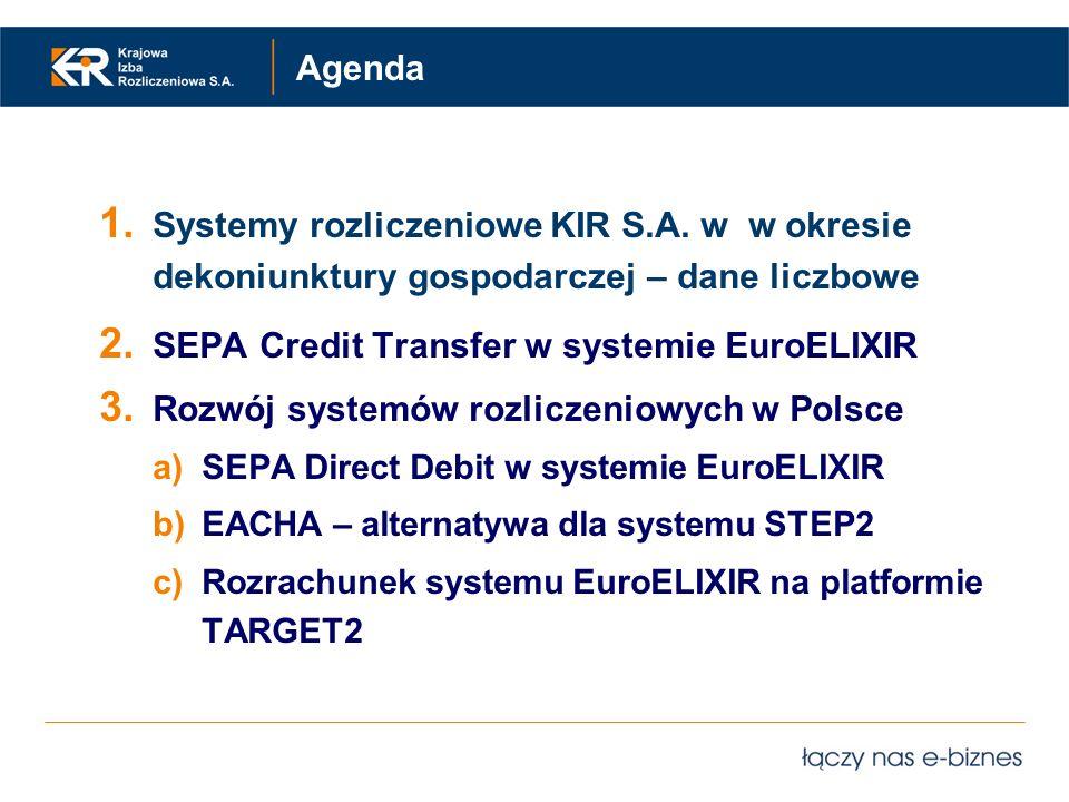 Agenda 1. Systemy rozliczeniowe KIR S.A. w w okresie dekoniunktury gospodarczej – dane liczbowe 2. SEPA Credit Transfer w systemie EuroELIXIR 3. Rozwó