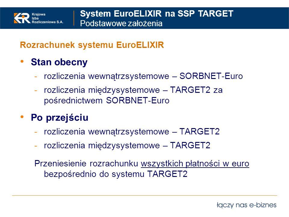 Rozrachunek systemu EuroELIXIR Stan obecny -rozliczenia wewnątrzsystemowe – SORBNET-Euro -rozliczenia międzysystemowe – TARGET2 za pośrednictwem SORBN