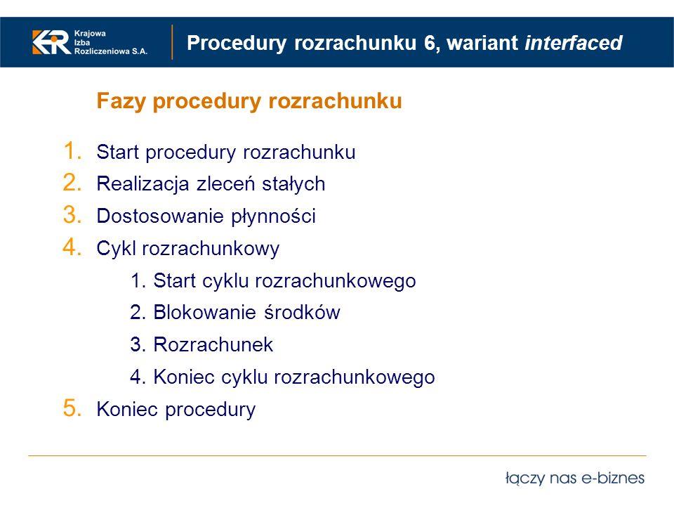 Fazy procedury rozrachunku 1. Start procedury rozrachunku 2. Realizacja zleceń stałych 3. Dostosowanie płynności 4. Cykl rozrachunkowy 1. Start cyklu