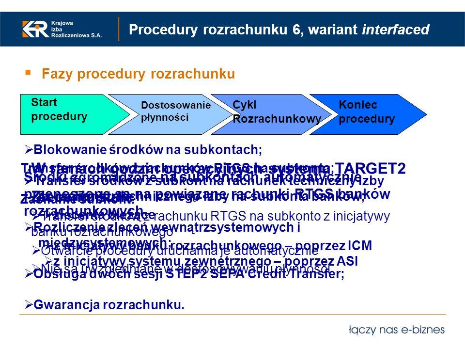 Fazy procedury rozrachunku Start procedury Dostosowanie płynności Cykl Rozrachunkowy Koniec procedury W ramach godzin operacyjnych systemu TARGET2 Zle