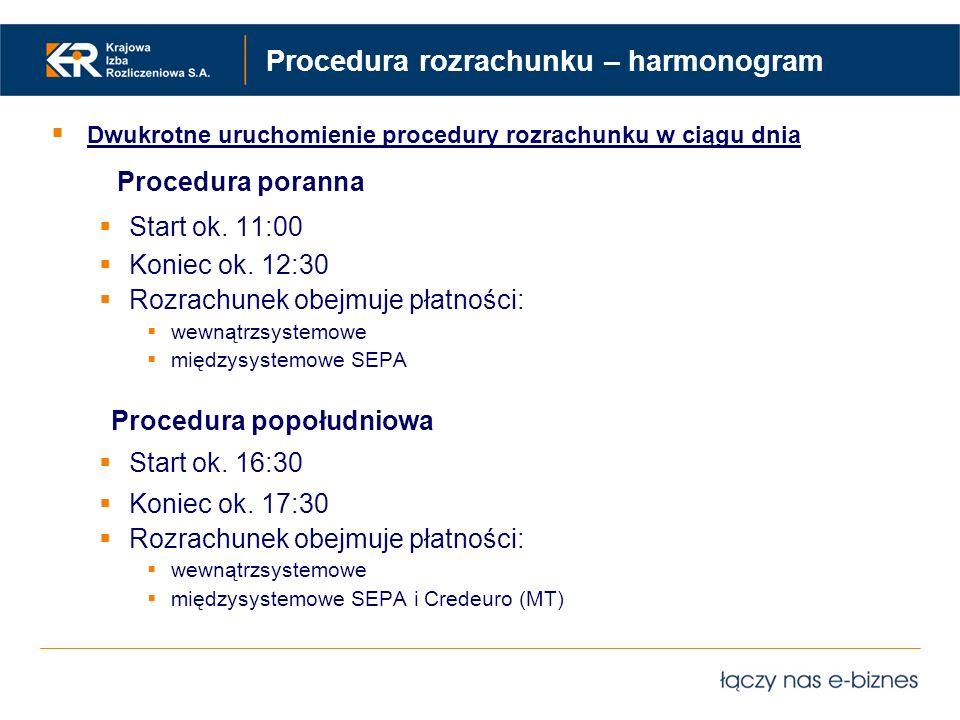 Procedura rozrachunku – harmonogram Dwukrotne uruchomienie procedury rozrachunku w ciągu dnia Procedura poranna Start ok. 11:00 Koniec ok. 12:30 Rozra