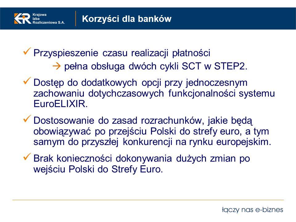 Korzyści dla banków Przyspieszenie czasu realizacji płatności pełna obsługa dwóch cykli SCT w STEP2. Dostęp do dodatkowych opcji przy jednoczesnym zac