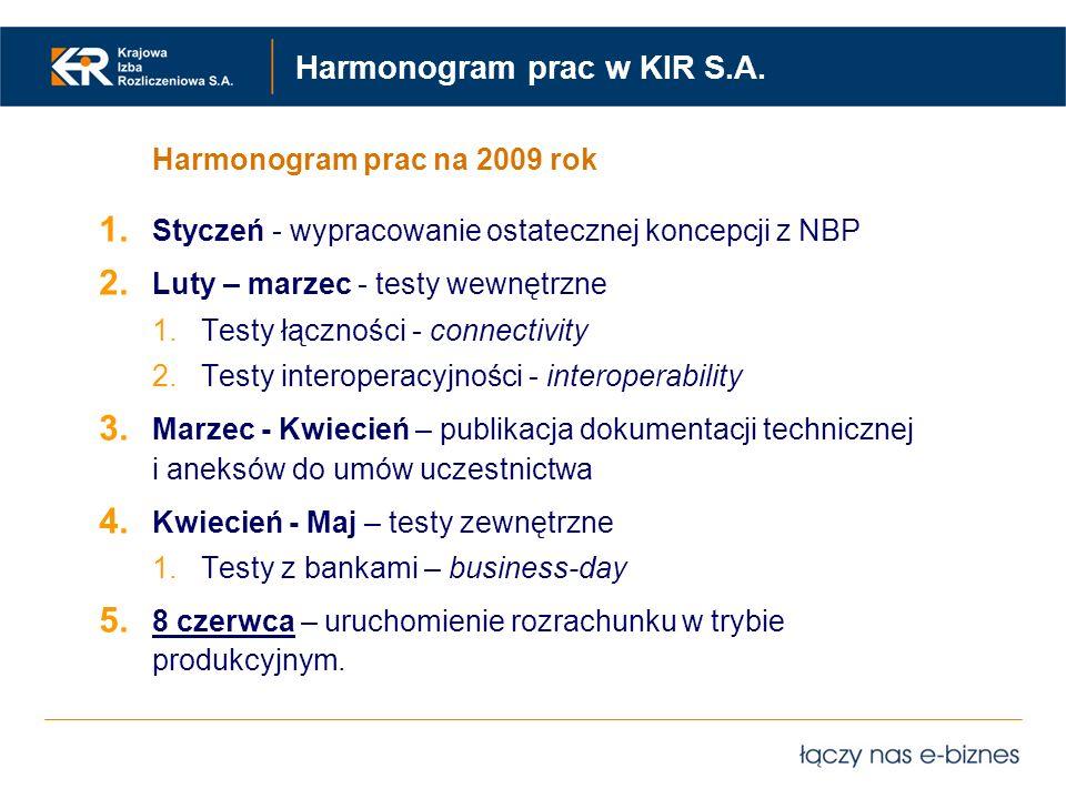 Harmonogram prac na 2009 rok 1. Styczeń - wypracowanie ostatecznej koncepcji z NBP 2. Luty – marzec - testy wewnętrzne 1.Testy łączności - connectivit