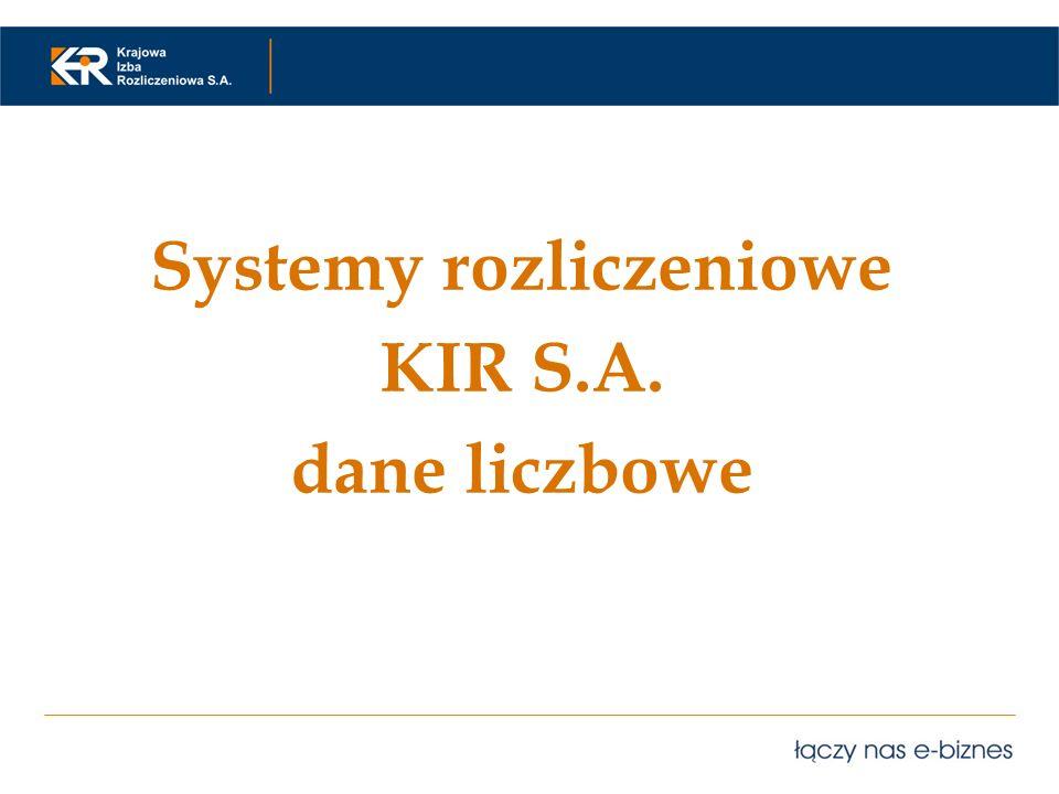 Systemy rozliczeniowe KIR S.A. dane liczbowe