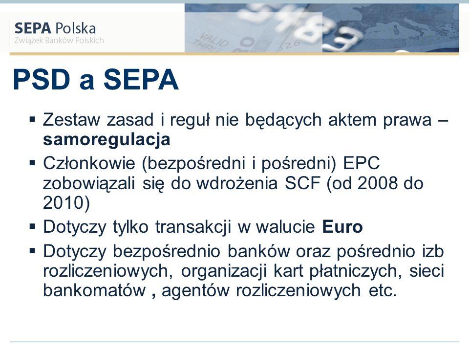 PSD a SEPA Zestaw zasad i reguł nie będących aktem prawa – samoregulacja Członkowie (bezpośredni i pośredni) EPC zobowiązali się do wdrożenia SCF (od