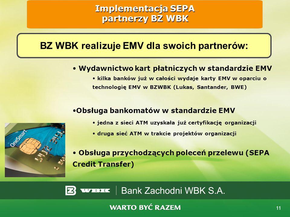11 Implementacja SEPA partnerzy BZ WBK Wydawnictwo kart płatniczych w standardzie EMV kilka banków już w całości wydaje karty EMV w oparciu o technologię EMV w BZWBK (Lukas, Santander, BWE) Obsługa bankomatów w standardzie EMV jedna z sieci ATM uzyskała już certyfikację organizacji druga sieć ATM w trakcie projektów organizacji Obsługa przychodzących poleceń przelewu (SEPA Credit Transfer) BZ WBK realizuje EMV dla swoich partnerów: