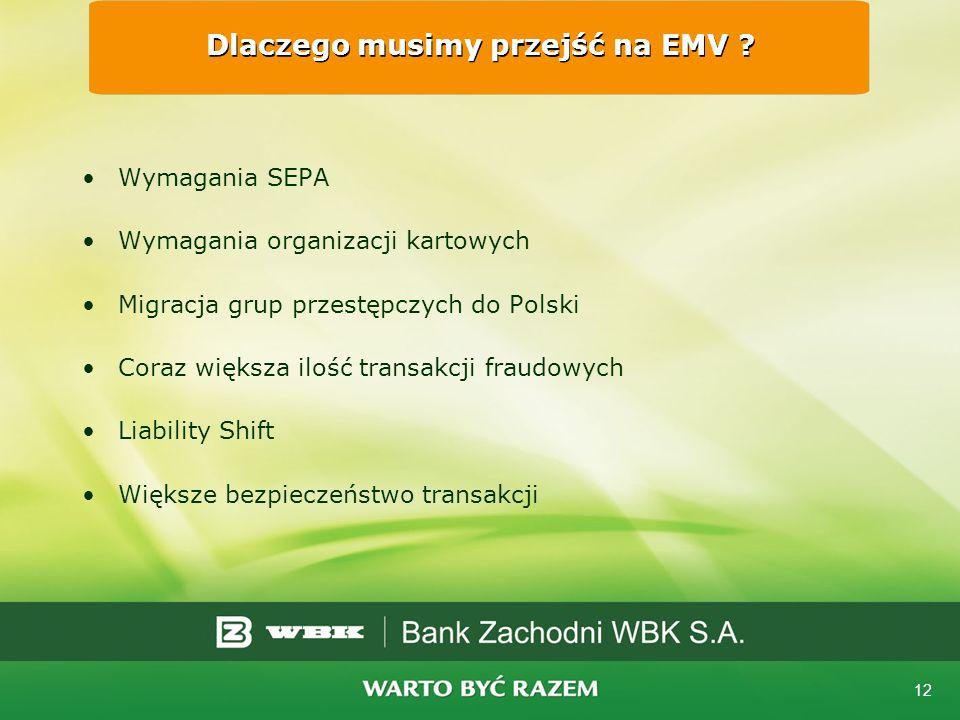 12 Dlaczego musimy przejść na EMV .