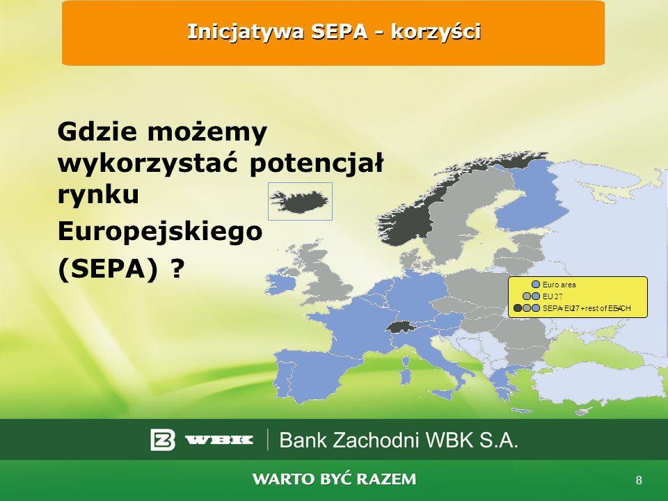 9 Implementacja SEPA BZ WBK kart y płatnicz e w standardzie EMV pierwsza karta 2004 rok bankomat y w standardzie EMV pierwszy bankomat 2004 rok Obsługa przychodzących poleceń przelewu (SEPA Credit Transfer) BZ WBK w świetle implementacji standardów SEPA