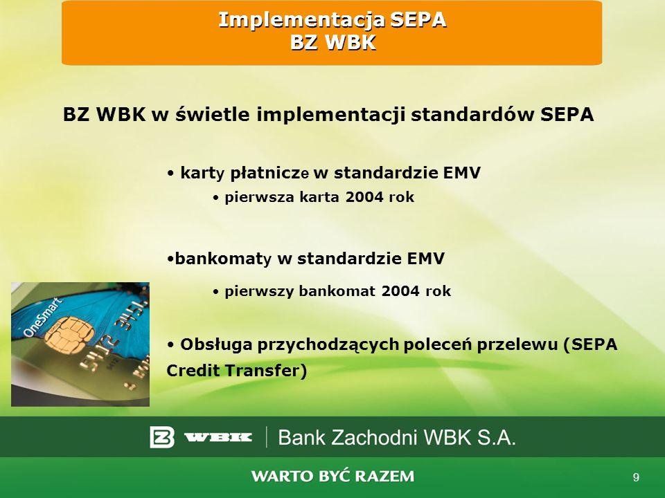 10 Implementacja SEPA Identyfikacja potrzeb rynkowych Odpowiedź BZ WBK: Udostępnienie sukcesów wdrożeniowych EMV partnerom Zaoferowanie świadczenia usług w zakresie wydawnictwa i obsługi kart EMV Zaoferowania usług wdrożenia standardu EMV w bankomatach Rozszerzenie usług personalizacji –inni producenci kart Rozszerzenie funkcjonalności kart –Karty bezstykowe Implementacja technologii EMV