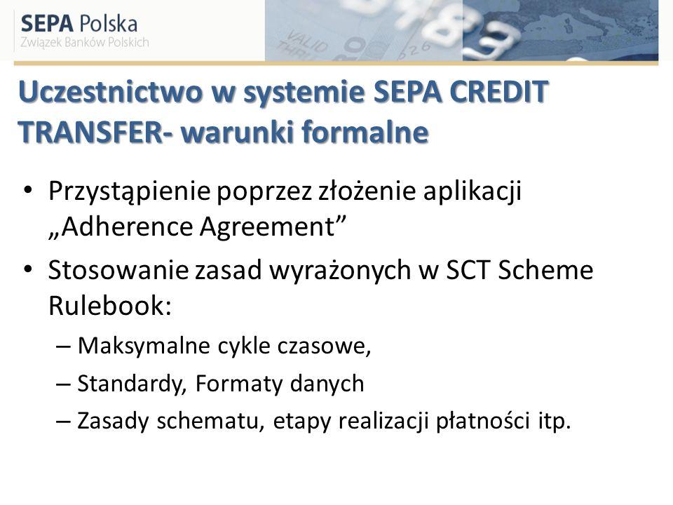 Uczestnictwo w systemie SEPA CREDIT TRANSFER- warunki formalne Przystąpienie poprzez złożenie aplikacji Adherence Agreement Stosowanie zasad wyrażonyc