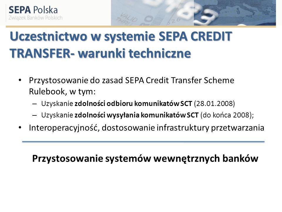 Przystosowanie do zasad SEPA Credit Transfer Scheme Rulebook, w tym: – Uzyskanie zdolności odbioru komunikatów SCT (28.01.2008) – Uzyskanie zdolności