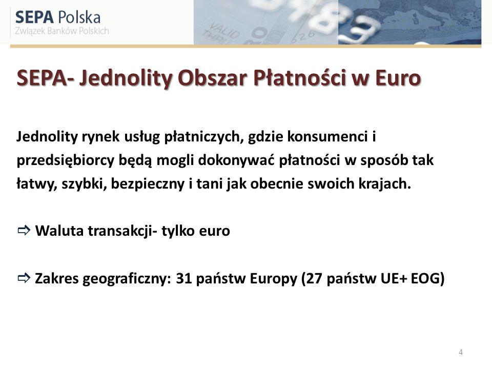 SEPA- Jednolity Obszar Płatności w Euro Jednolity rynek usług płatniczych, gdzie konsumenci i przedsiębiorcy będą mogli dokonywać płatności w sposób t