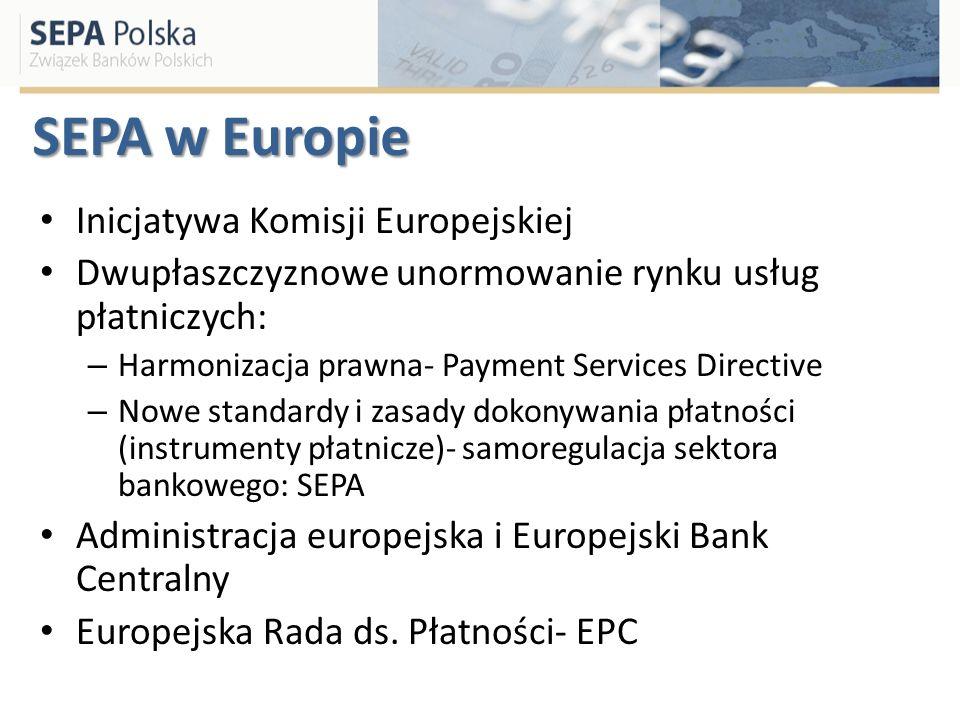SEPA w Europie Inicjatywa Komisji Europejskiej Dwupłaszczyznowe unormowanie rynku usług płatniczych: – Harmonizacja prawna- Payment Services Directive
