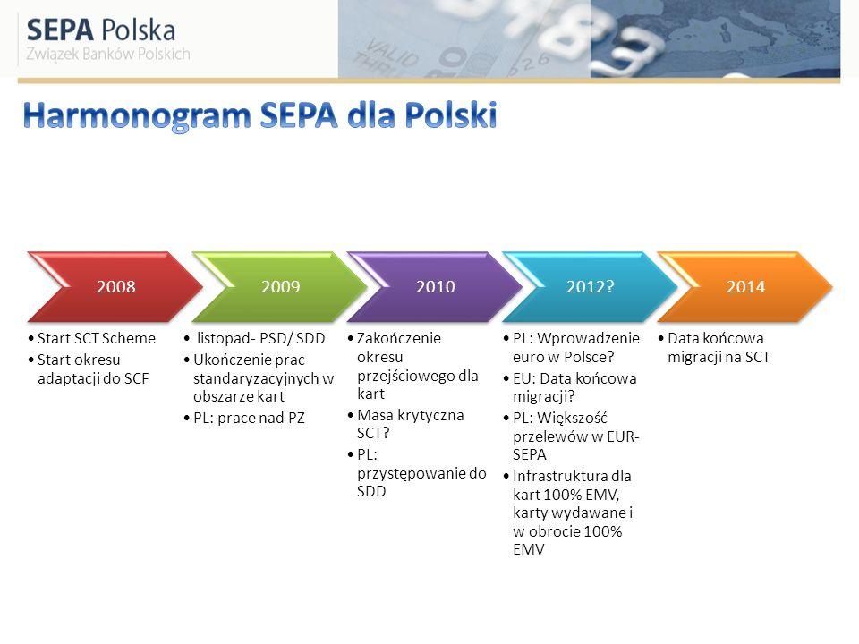 2008 Start SCT Scheme Start okresu adaptacji do SCF 2009 listopad- PSD/ SDD Ukończenie prac standaryzacyjnych w obszarze kart PL: prace nad PZ 2010 Za