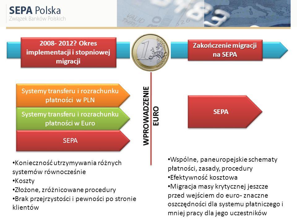 Systemy transferu i rozrachunku płatności w Euro Systemy transferu i rozrachunku płatności w PLN SEPA Konieczność utrzymywania różnych systemów równoc
