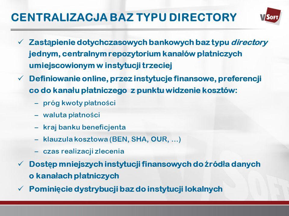 Warszawa 2007www.vsoft.pl CENTRALIZACJA BAZ TYPU DIRECTORY Zast ą pienie dotychczasowych bankowych baz typu directory jednym, centralnym repozytorium