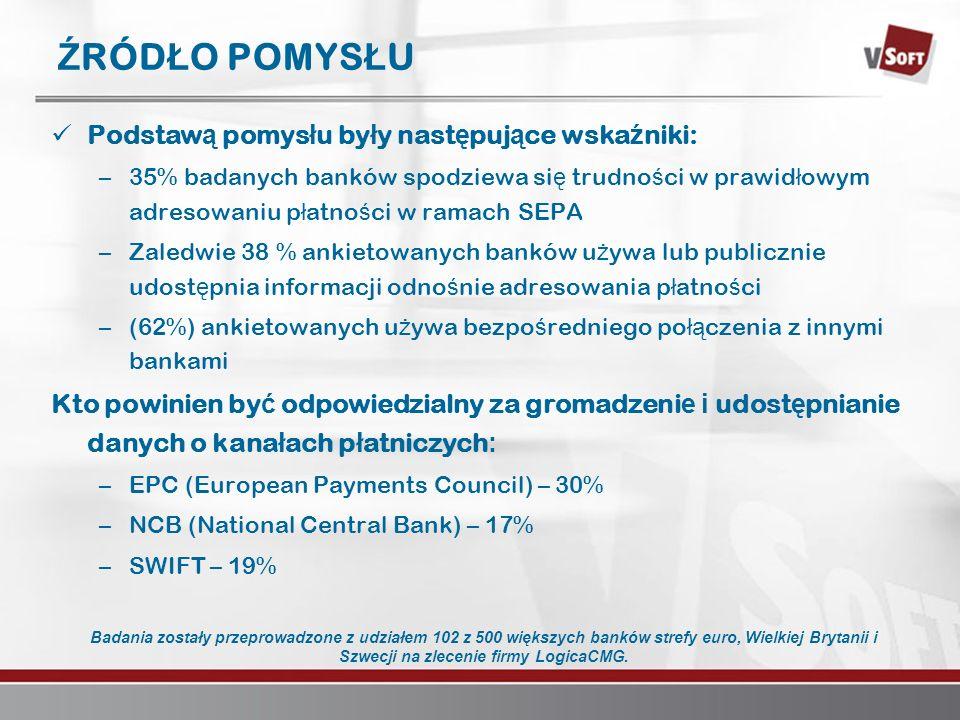 Warszawa 2007www.vsoft.pl Badania zostały przeprowadzone z udziałem 102 z 500 większych banków strefy euro, Wielkiej Brytanii i Szwecji na zlecenie firmy LogicaCMG.