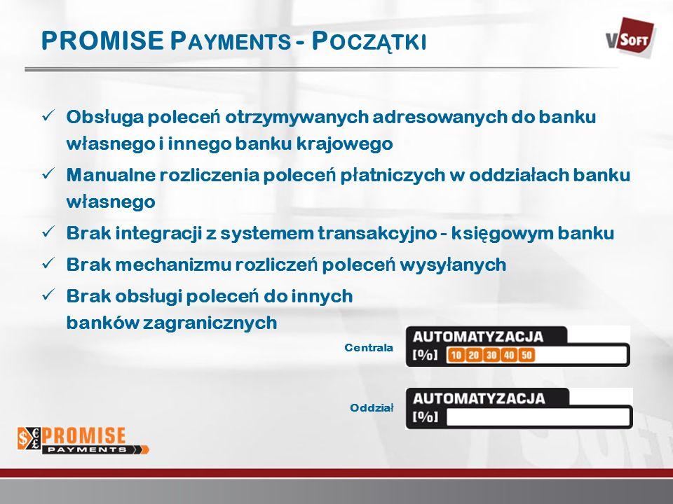Warszawa 2007www.vsoft.pl PROMISE P AYMENTS - P OCZ Ą TKI Obs ł uga polece ń otrzymywanych adresowanych do banku w ł asnego i innego banku krajowego M