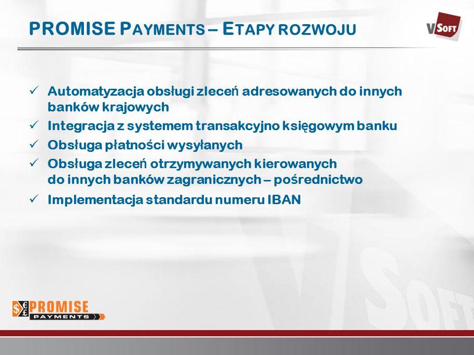 Warszawa 2007www.vsoft.pl PROMISE P AYMENTS – E TAPY ROZWOJU Automatyzacja obs ł ugi zlece ń adresowanych do innych banków krajowych Integracja z syst