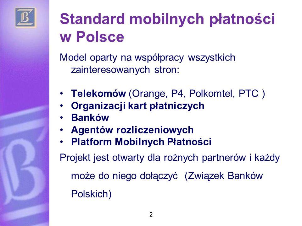 2 Standard mobilnych płatności w Polsce Model oparty na współpracy wszystkich zainteresowanych stron: Telekomów (Orange, P4, Polkomtel, PTC ) Organiza